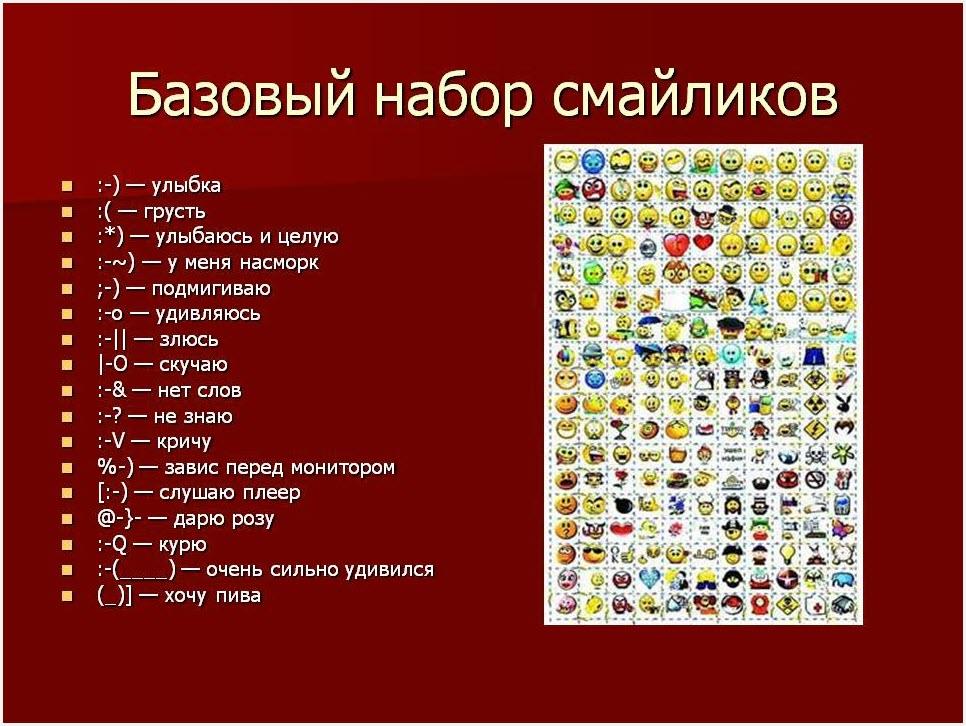 Смайлики из символов и графические