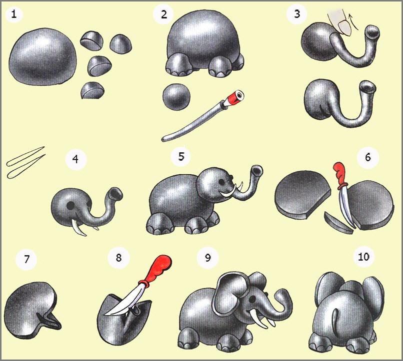 слон из пластилина 4