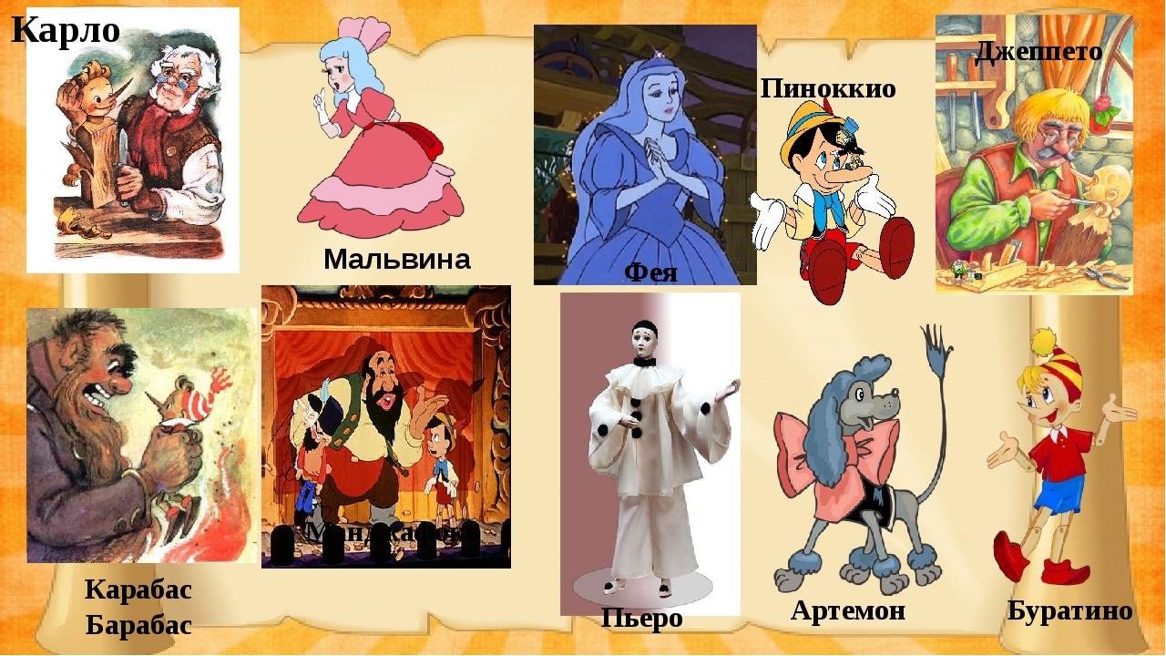 Основные герои сказки Буратино