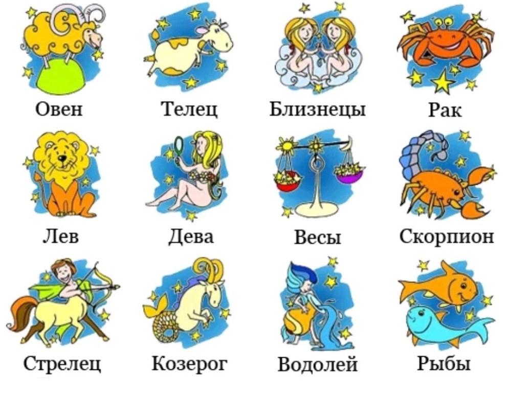 знаки зодиака с названиями